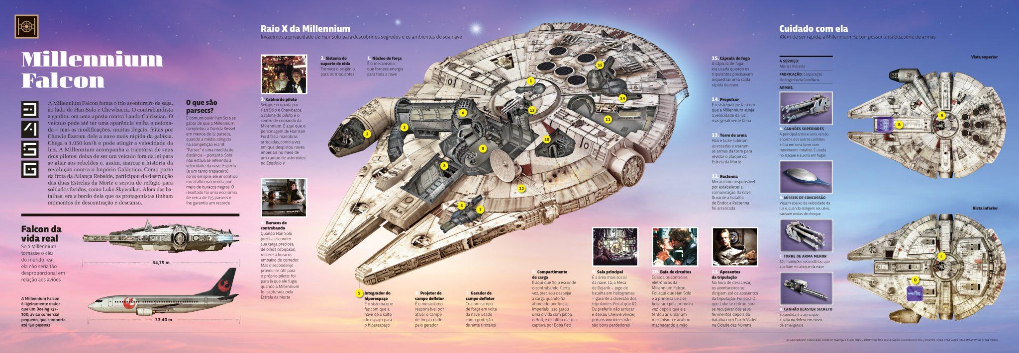 camucada_starwars_millenium_falcon